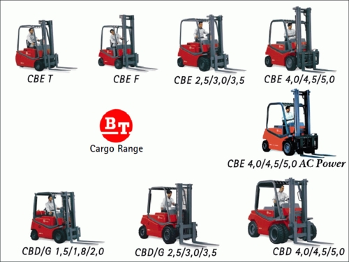 Pay for TOYOTA FORKLIFT REPAIR AND SERVICE MANUAL